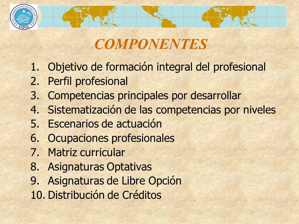 COMPONENTES Objetivo de formación integral del profesional
