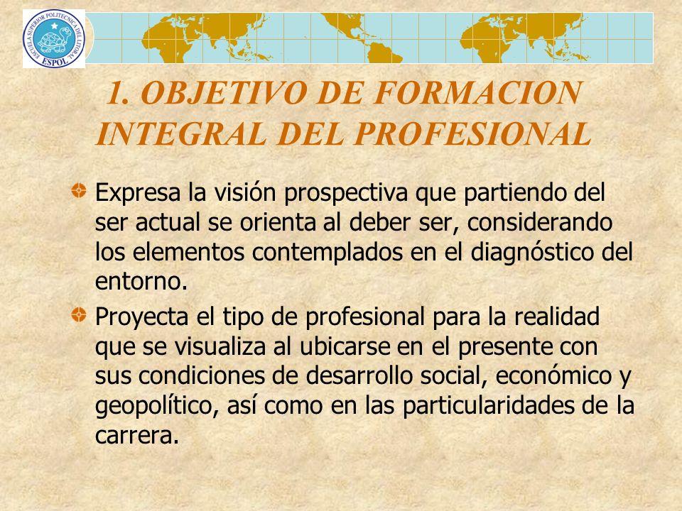 1. OBJETIVO DE FORMACION INTEGRAL DEL PROFESIONAL