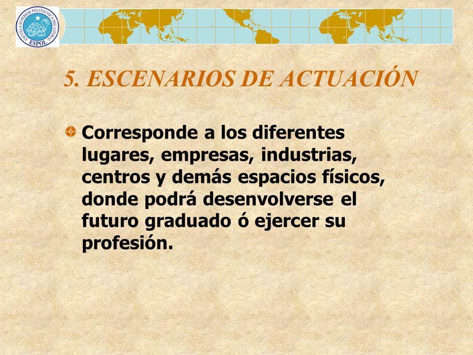 5. ESCENARIOS DE ACTUACIÓN