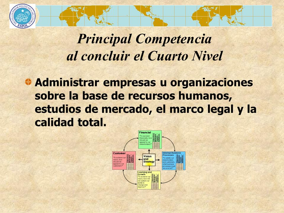 Principal Competencia al concluir el Cuarto Nivel