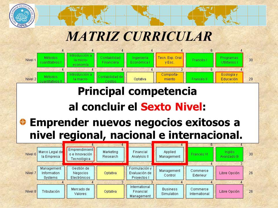Principal competencia al concluir el Sexto Nivel: