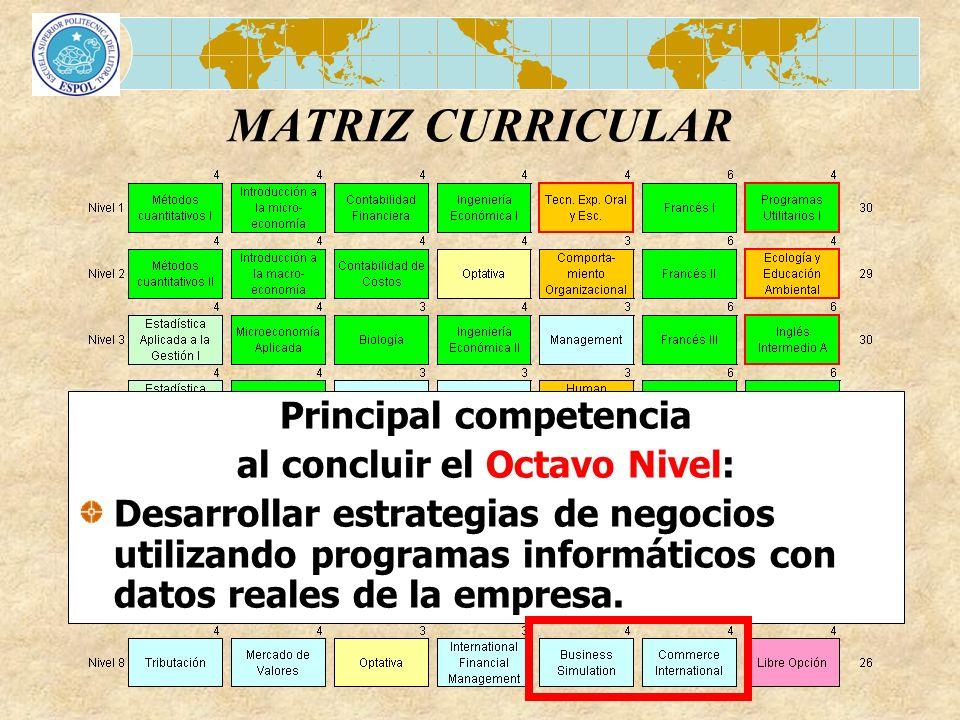 Principal competencia al concluir el Octavo Nivel: