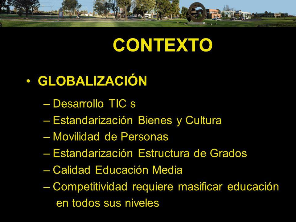 CONTEXTO GLOBALIZACIÓN Desarrollo TIC s