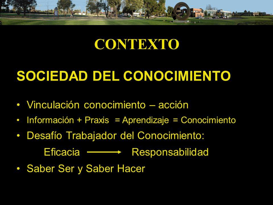 CONTEXTO SOCIEDAD DEL CONOCIMIENTO Vinculación conocimiento – acción