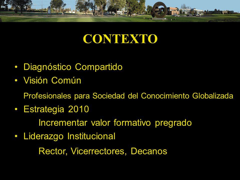 CONTEXTO Profesionales para Sociedad del Conocimiento Globalizada