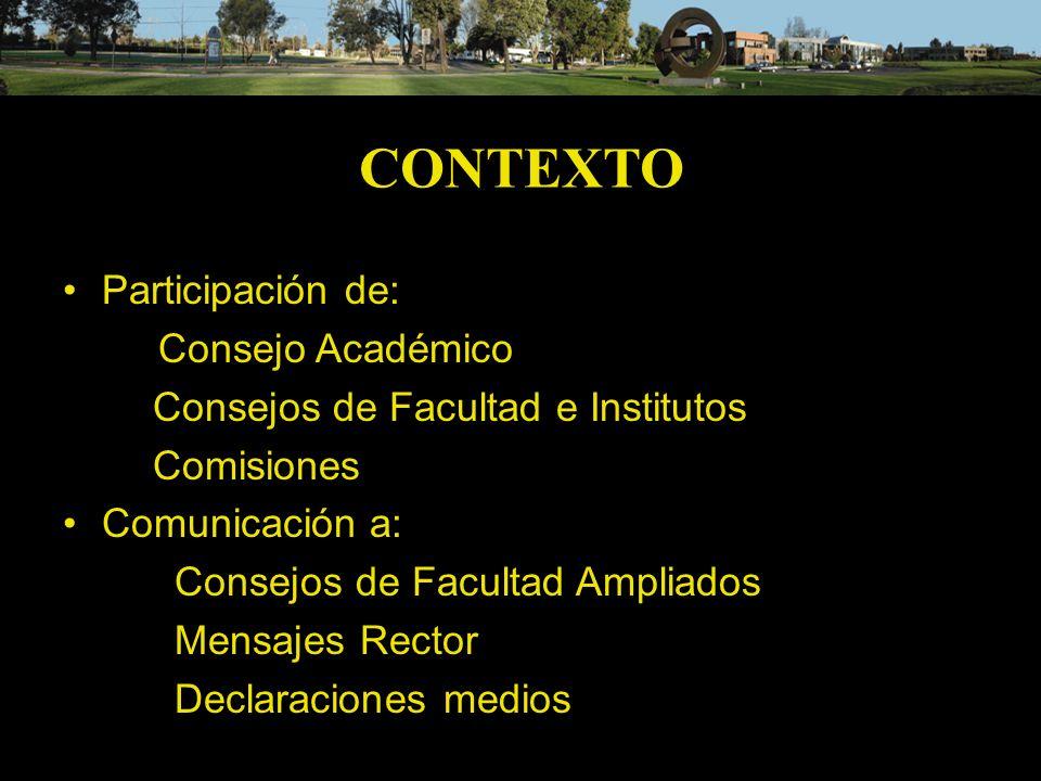 CONTEXTO Participación de: Consejo Académico