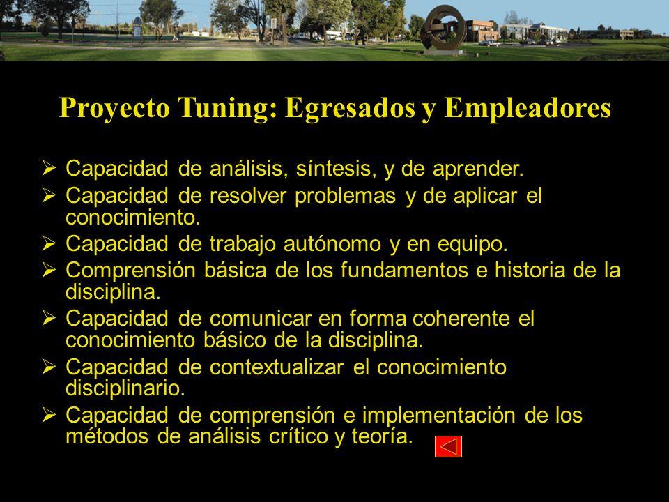 Proyecto Tuning: Egresados y Empleadores