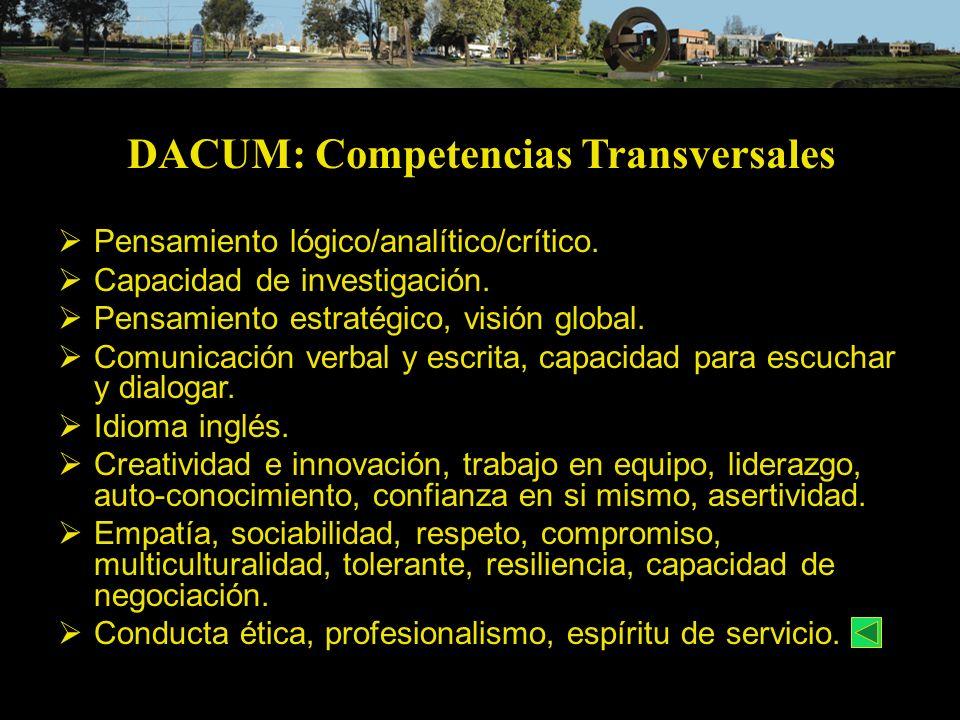 DACUM: Competencias Transversales