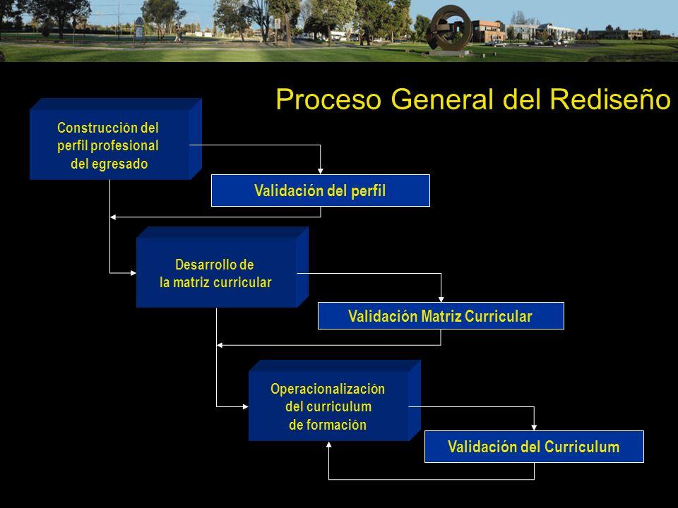 Proceso General del Rediseño