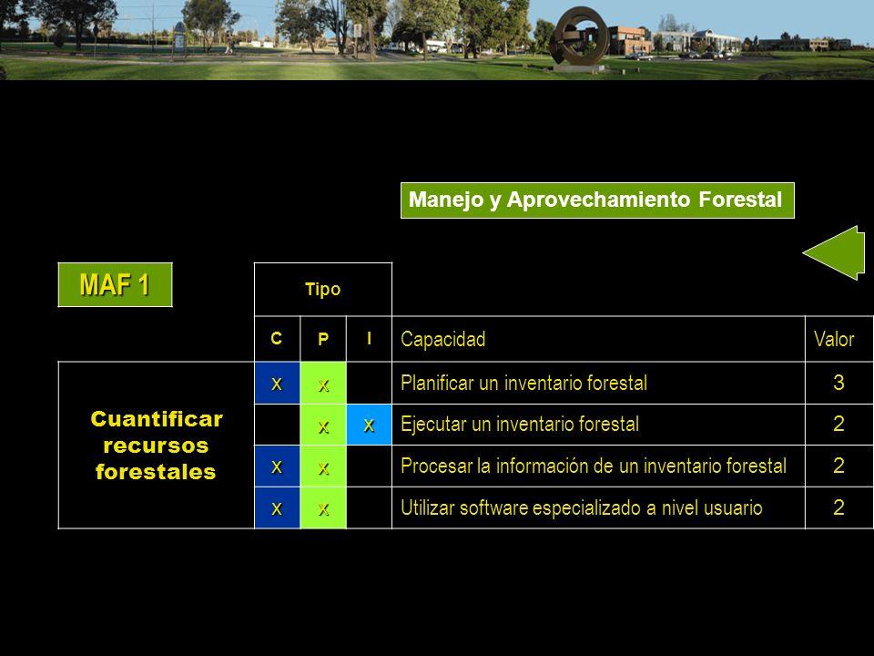 Cuantificar recursos forestales