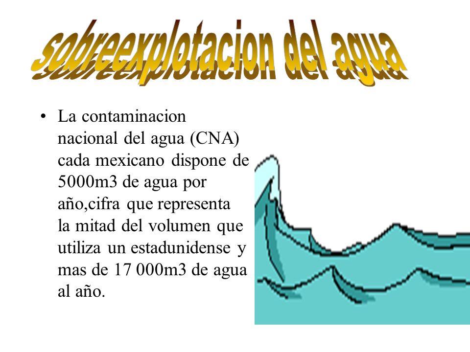 sobreexplotacion del agua