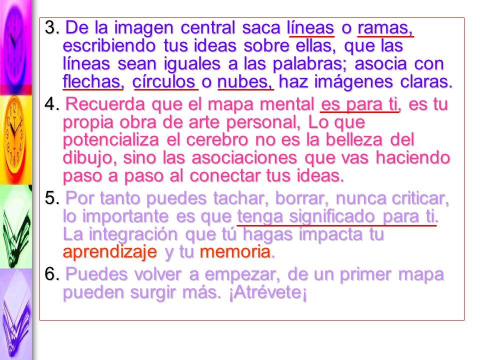 3. De la imagen central saca líneas o ramas, escribiendo tus ideas sobre ellas, que las líneas sean iguales a las palabras; asocia con flechas, círculos o nubes, haz imágenes claras.