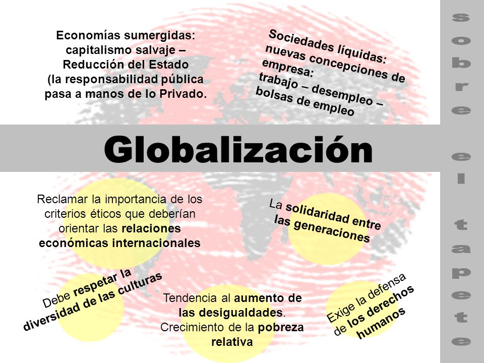 sobre el tapete Globalización