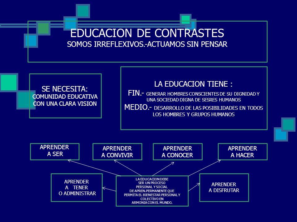 EDUCACION DE CONTRASTES