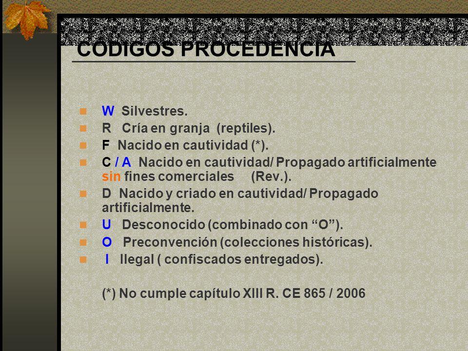 CÓDIGOS PROCEDENCIA W Silvestres. R Cría en granja (reptiles).