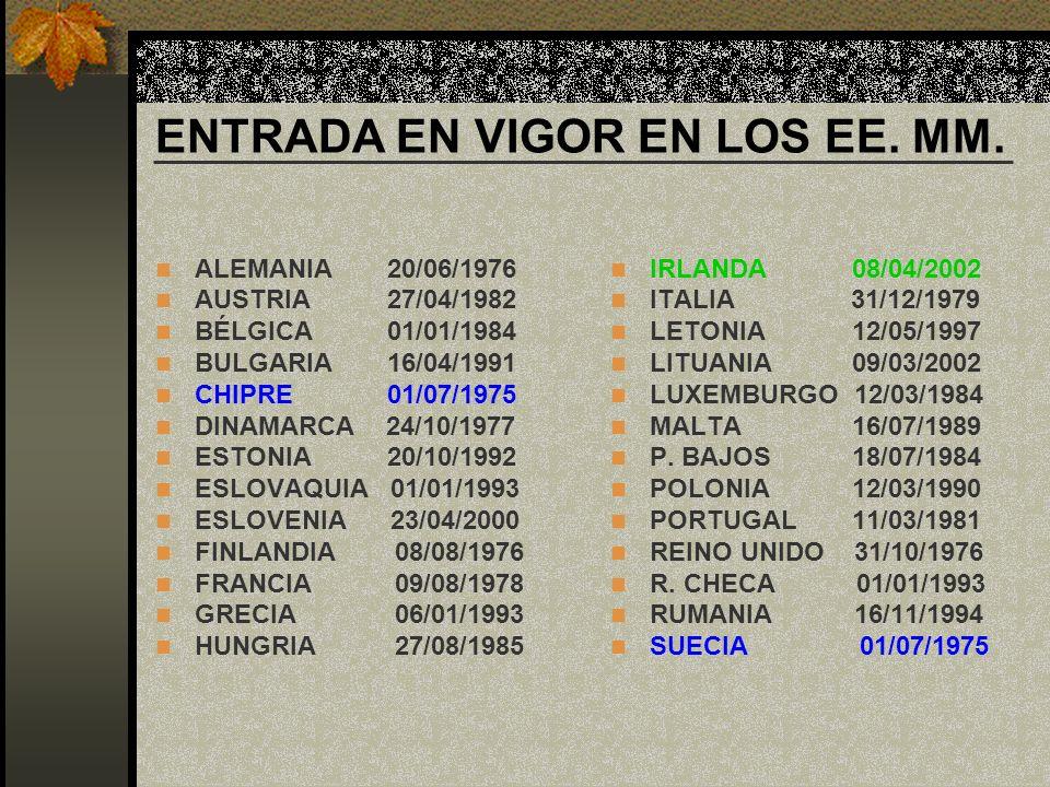 ENTRADA EN VIGOR EN LOS EE. MM.