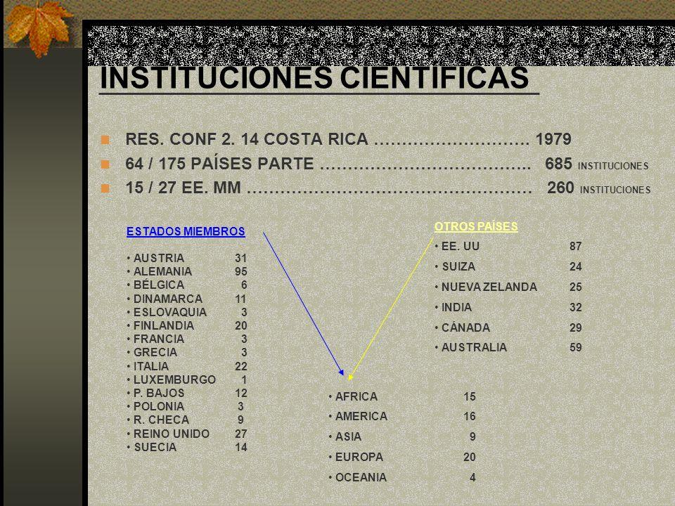 INSTITUCIONES CIENTÍFICAS