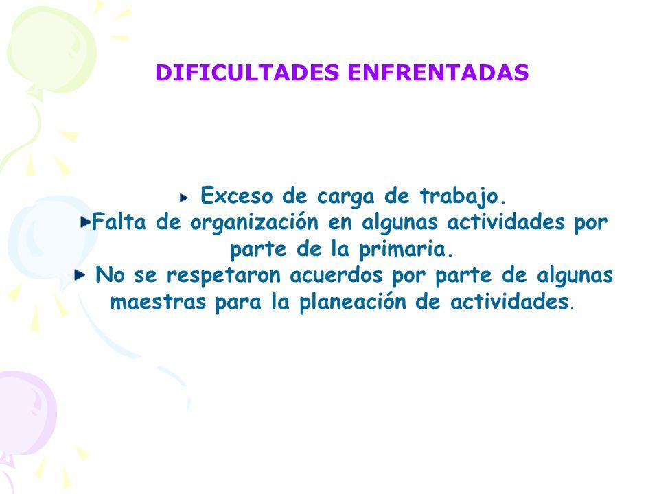 Falta de organización en algunas actividades por parte de la primaria.