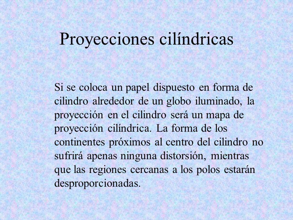Proyecciones cilíndricas