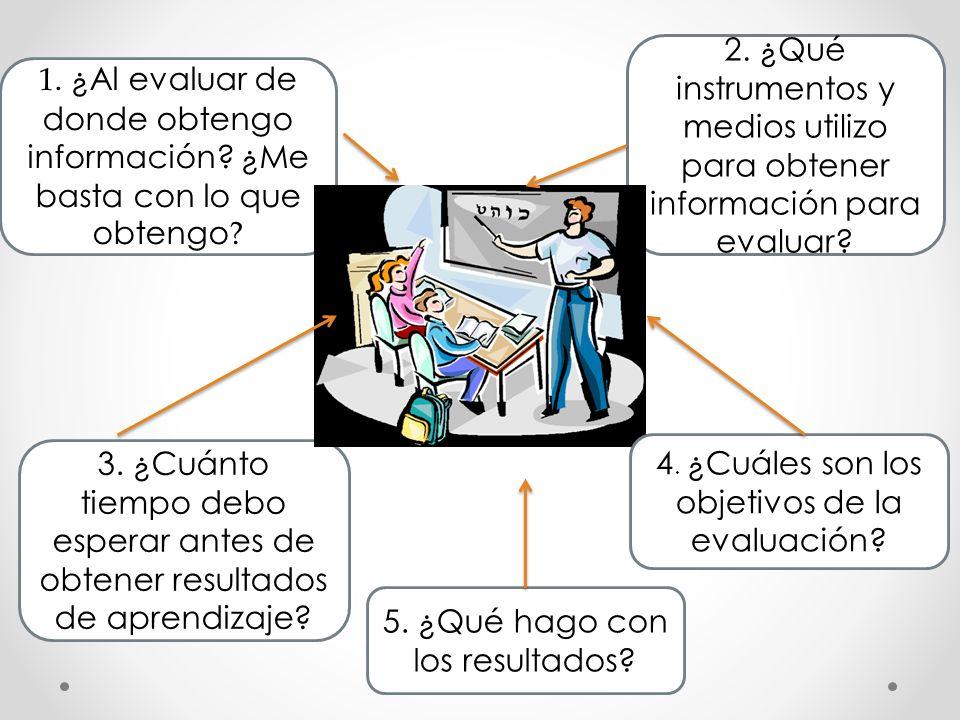4. ¿Cuáles son los objetivos de la evaluación
