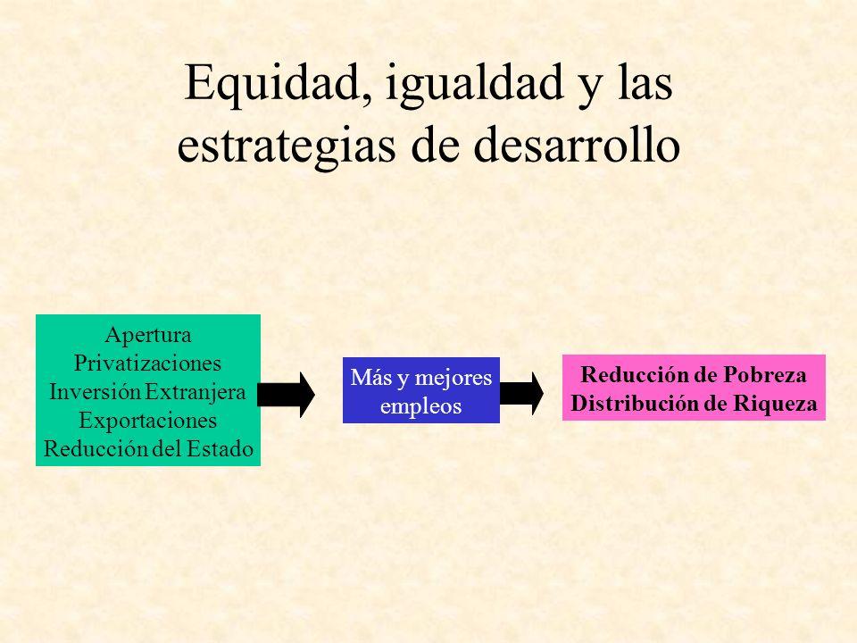 Equidad, igualdad y las estrategias de desarrollo