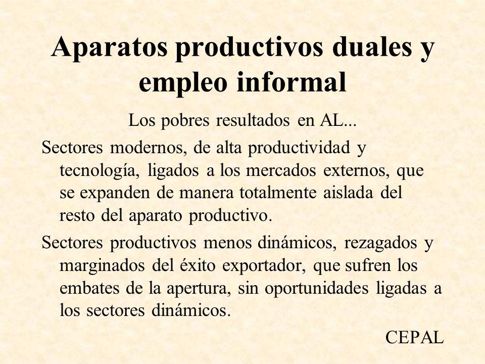 Aparatos productivos duales y empleo informal