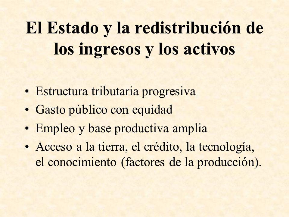 El Estado y la redistribución de los ingresos y los activos