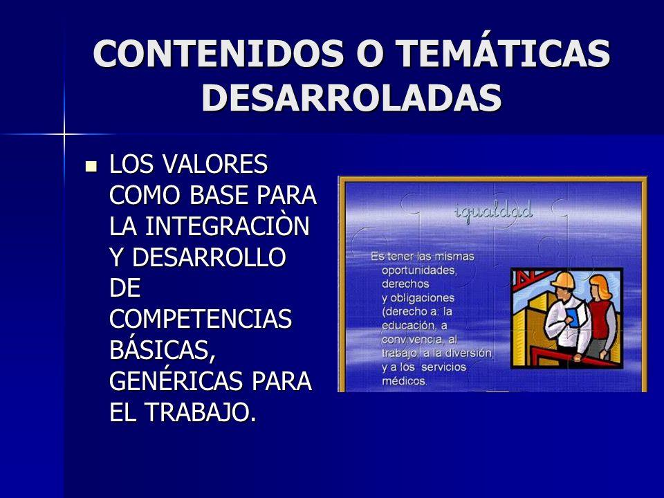 CONTENIDOS O TEMÁTICAS DESARROLADAS