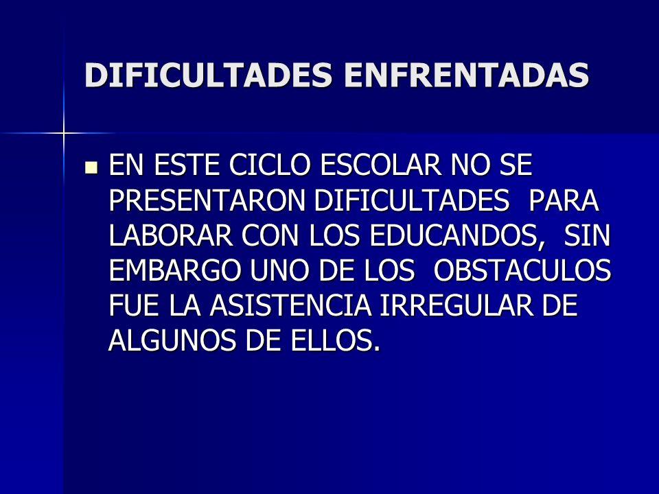 DIFICULTADES ENFRENTADAS