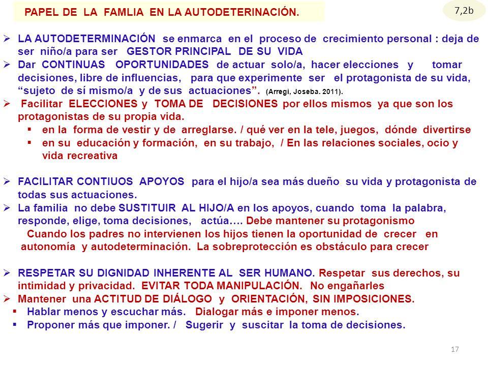 PAPEL DE LA FAMLIA EN LA AUTODETERINACIÓN.