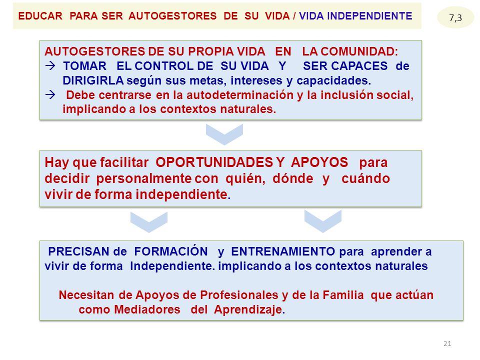EDUCAR PARA SER AUTOGESTORES DE SU VIDA / VIDA INDEPENDIENTE