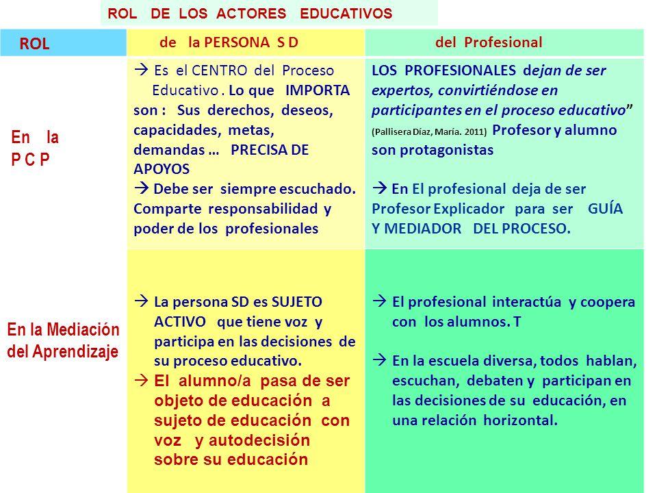 En la Mediación del Aprendizaje