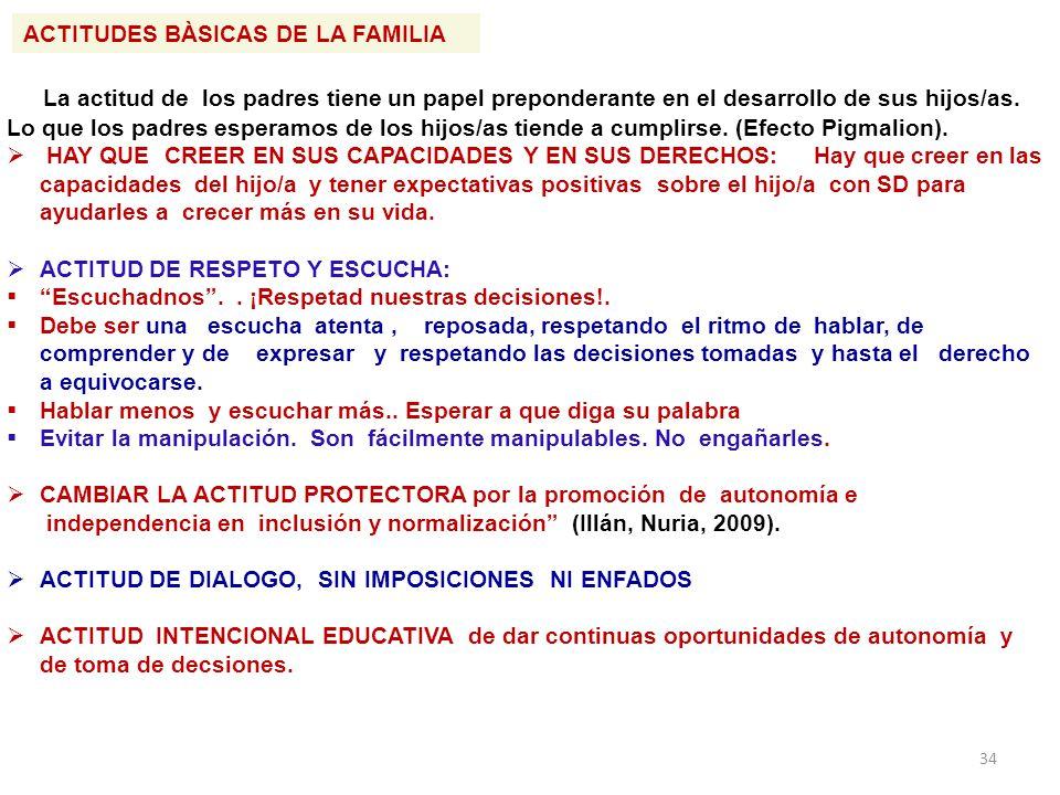 ACTITUDES BÀSICAS DE LA FAMILIA