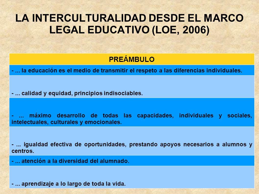LA INTERCULTURALIDAD DESDE EL MARCO LEGAL EDUCATIVO (LOE, 2006)