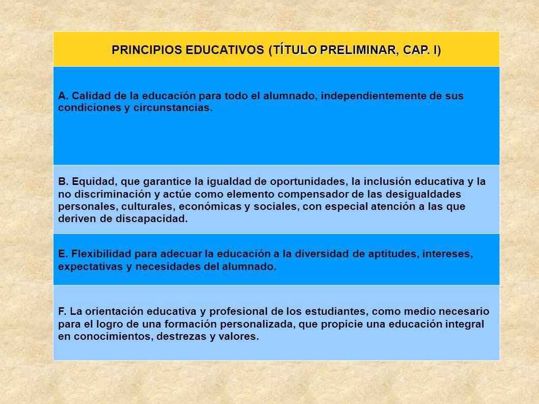 PRINCIPIOS EDUCATIVOS (TÍTULO PRELIMINAR, CAP. I)