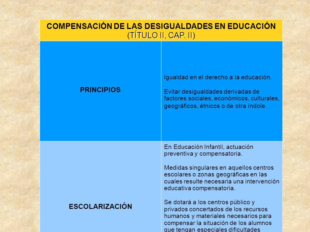 COMPENSACIÓN DE LAS DESIGUALDADES EN EDUCACIÓN (TÍTULO II, CAP. II)