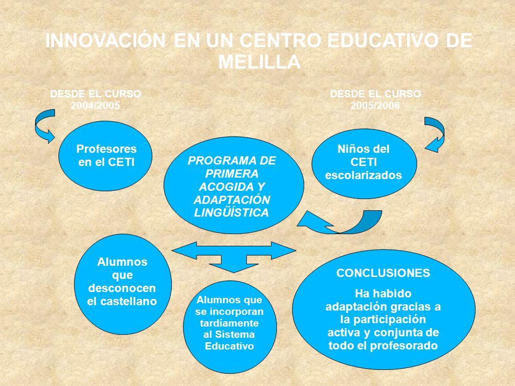 INNOVACIÓN EN UN CENTRO EDUCATIVO DE MELILLA