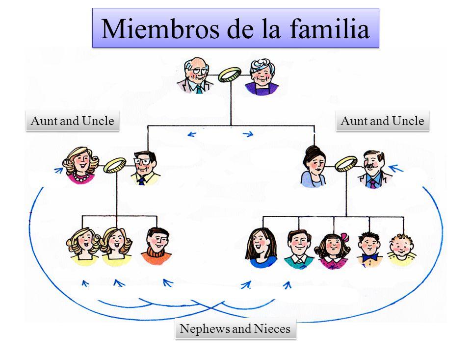 Miembros de la familia Aunt and Uncle Aunt and Uncle