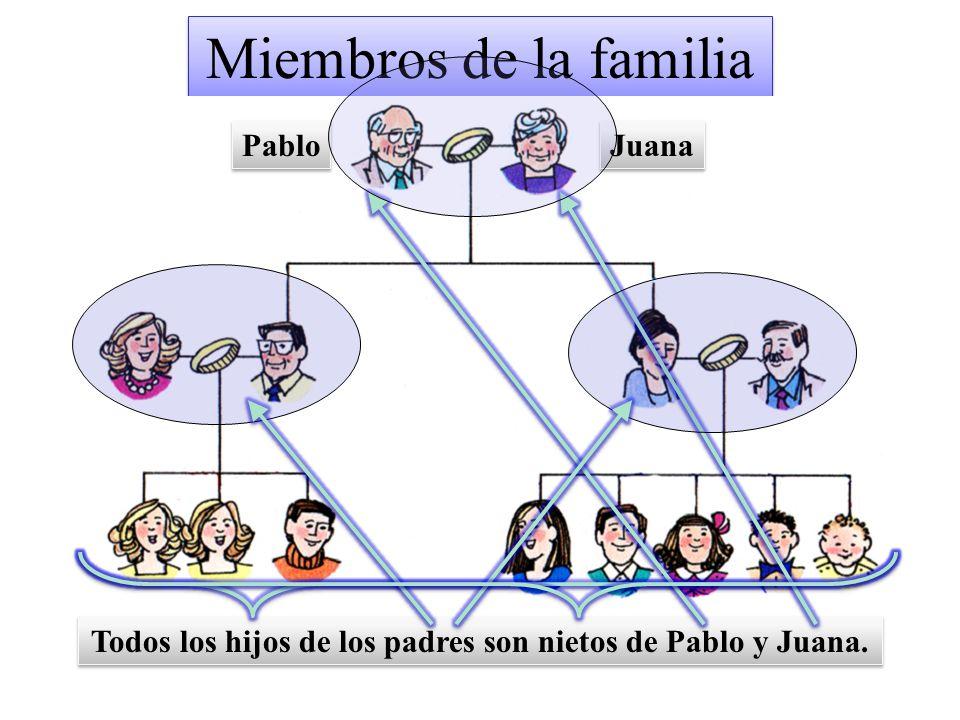 Todos los hijos de los padres son nietos de Pablo y Juana.
