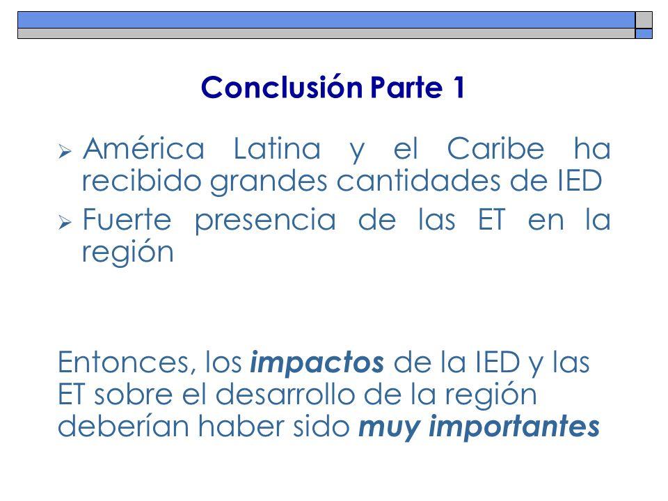 Conclusión Parte 1 América Latina y el Caribe ha recibido grandes cantidades de IED. Fuerte presencia de las ET en la región.