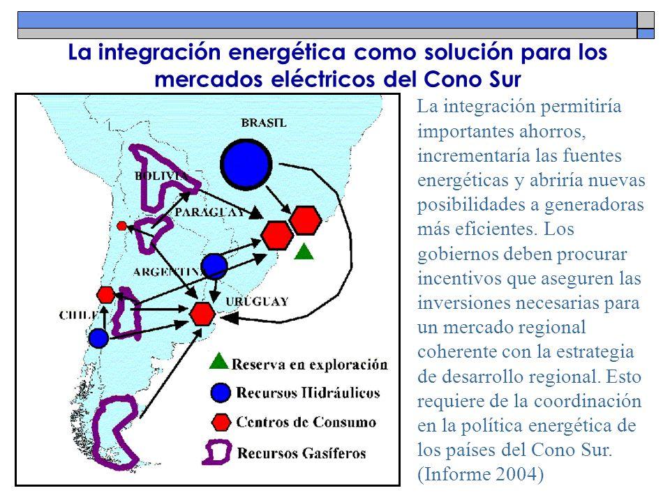 La integración energética como solución para los mercados eléctricos del Cono Sur