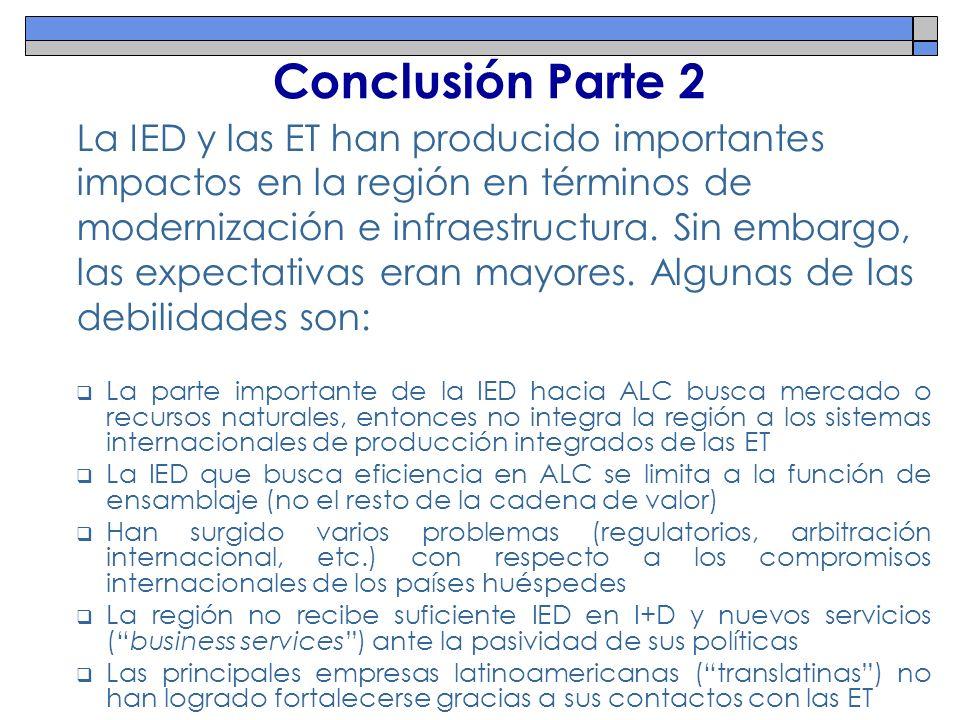 Conclusión Parte 2 La IED y las ET han producido importantes