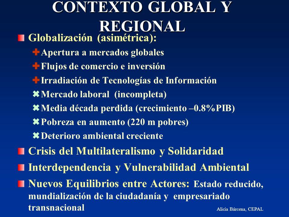 CONTEXTO GLOBAL Y REGIONAL