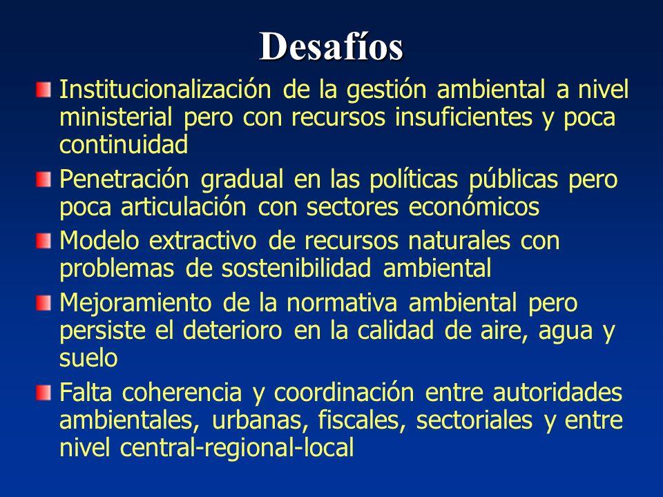 DesafíosInstitucionalización de la gestión ambiental a nivel ministerial pero con recursos insuficientes y poca continuidad.