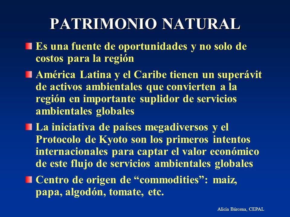 PATRIMONIO NATURAL Es una fuente de oportunidades y no solo de costos para la región.