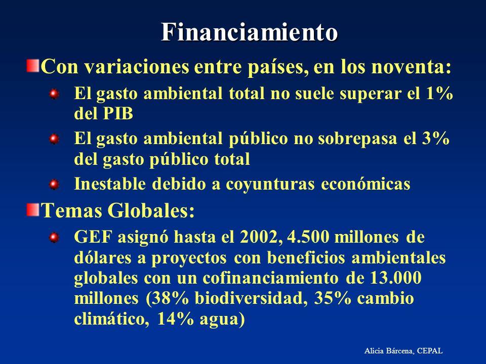 Financiamiento Con variaciones entre países, en los noventa: