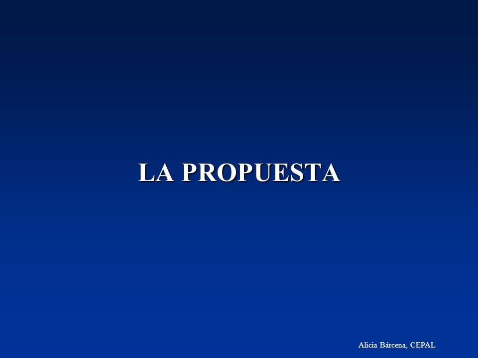 LA PROPUESTA Alicia Bárcena, CEPAL