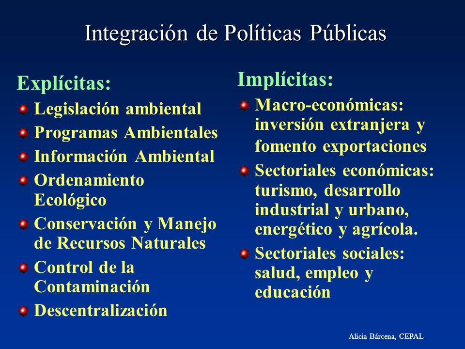 Integración de Políticas Públicas