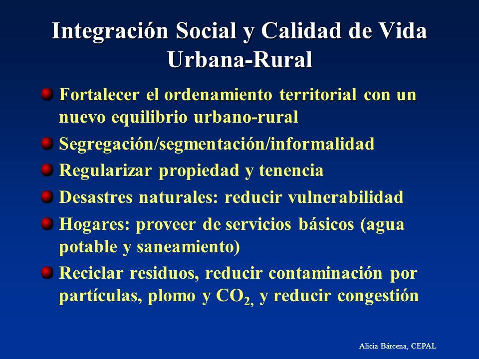 Integración Social y Calidad de Vida Urbana-Rural