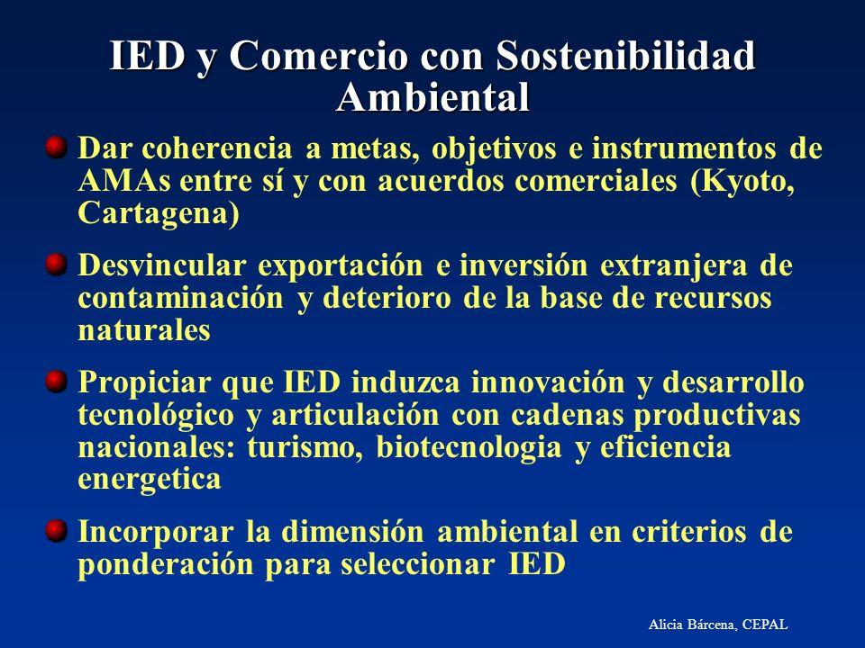 IED y Comercio con Sostenibilidad Ambiental